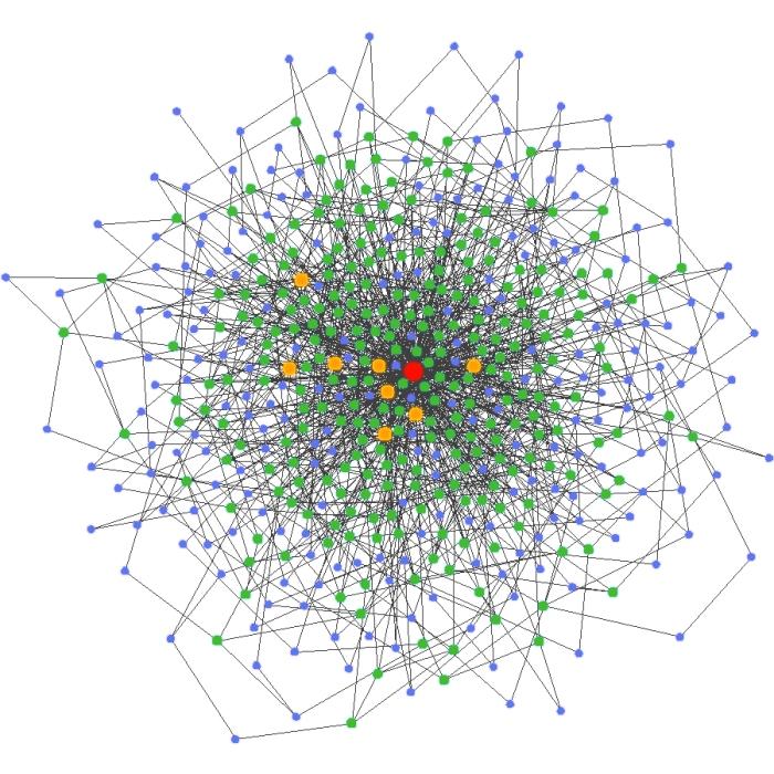 uuushh networks